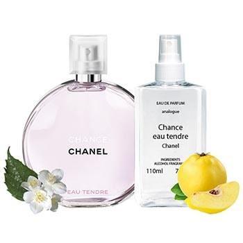 Chanel Chance Eau Tendre Парфюмированная вода 110 ml